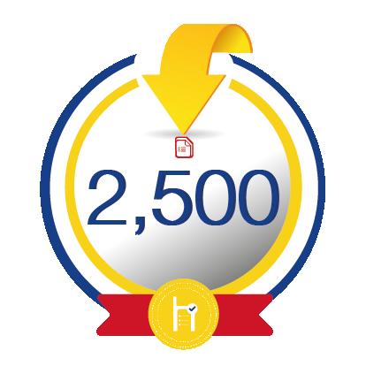 2,500 créditos